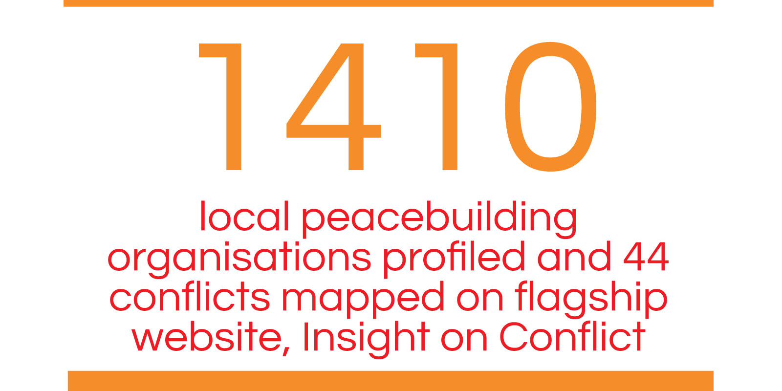 mapping-peace-infographic